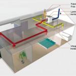 ftx-ventilation